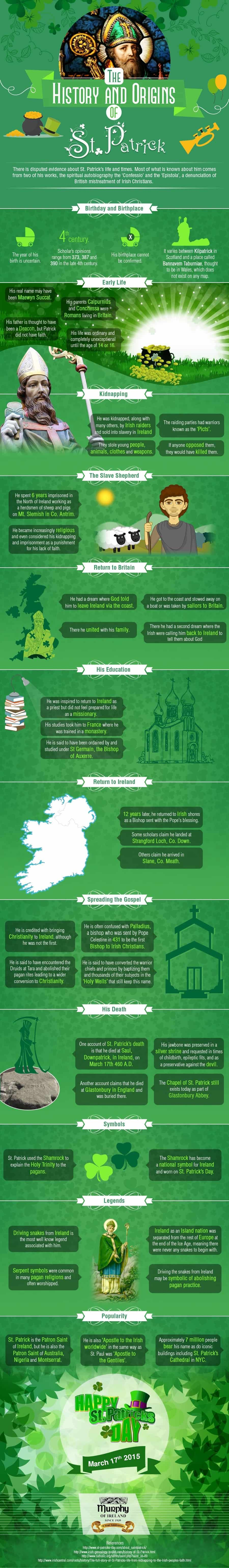 Origins of Saint Patrick