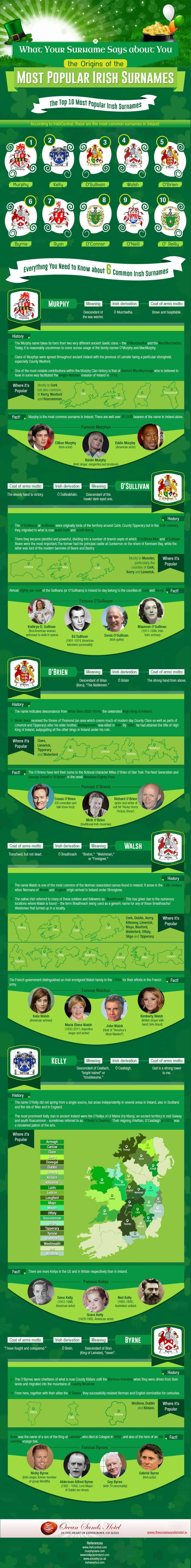 St.Patricks-Day-Infographic