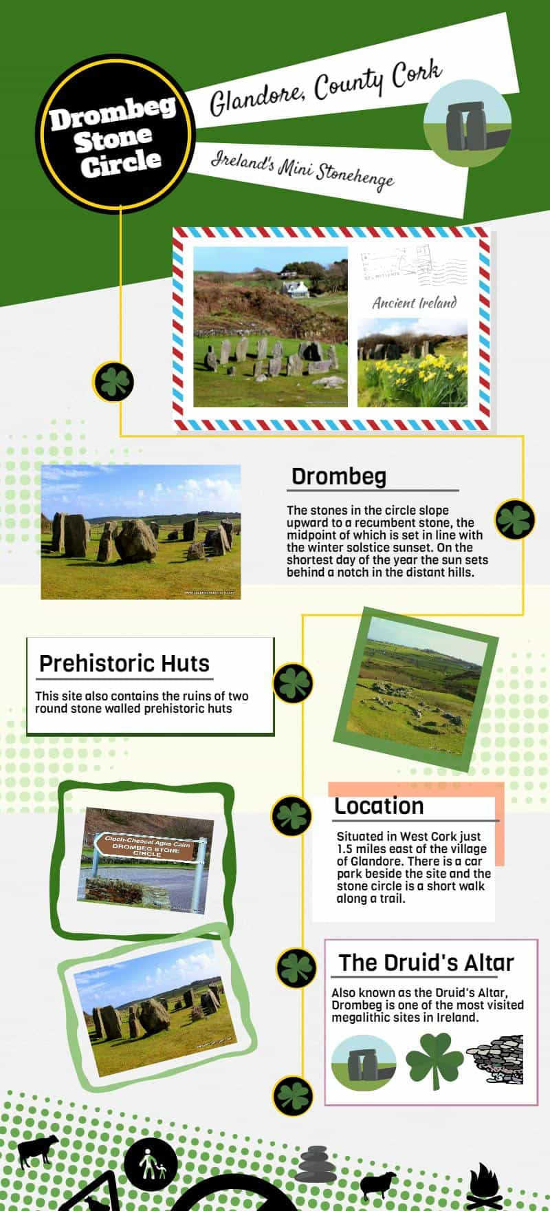 Infographic featuring images and text