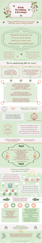 Irish Wedding Blessing Infographic by Irish American Mom