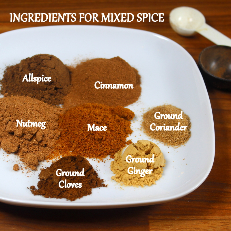 Ground spices on a white plate