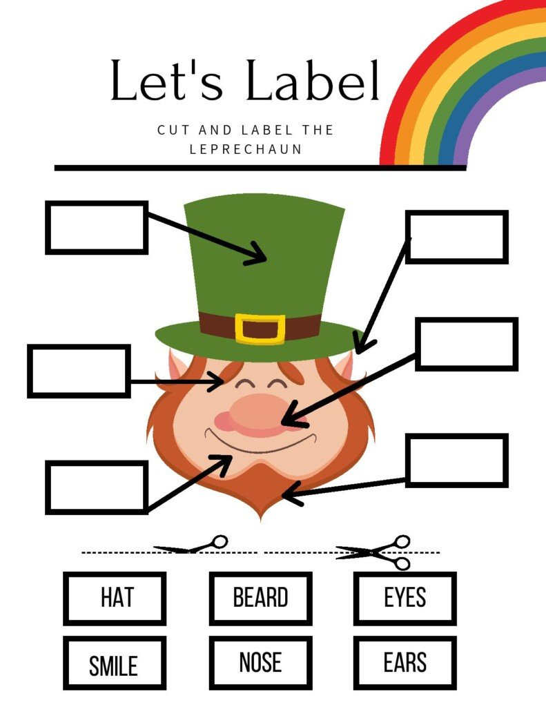 Leprechaun head with text boxes and arrows beneath a text banner and rainbow